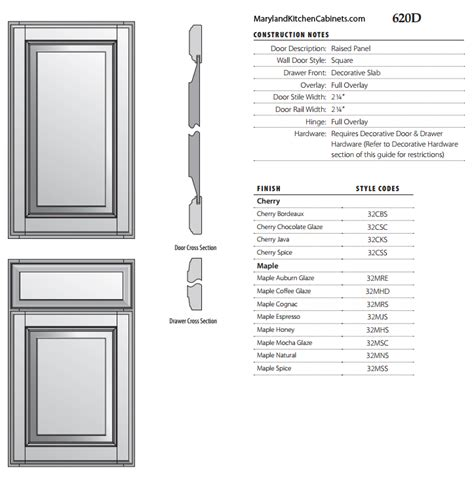 kitchen cabinets specs kitchen cabinets specifications 28 kitchen cabinets