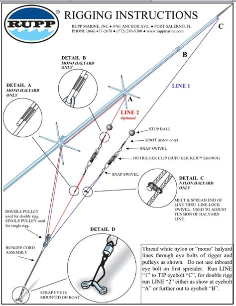 how to rig outriggers diagram outrigger spinning and tangling the line the hull