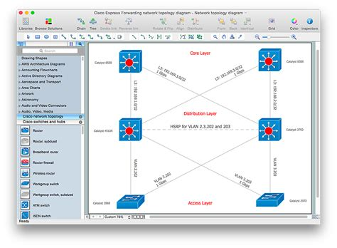 cisco network layout software cisco network diagrams network diagramming software for
