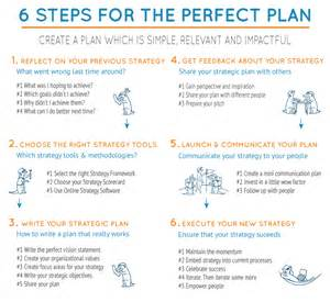how to create a strategic plan template the 2016 strategic planning guide free cascade