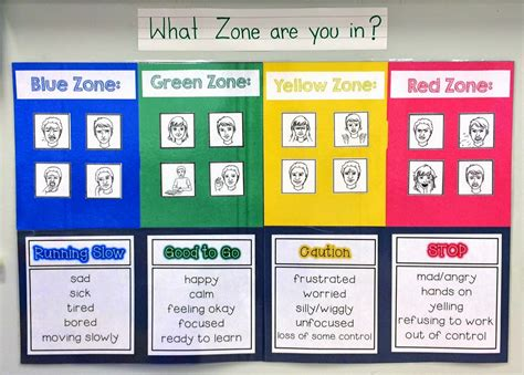zones of regulation printable signs fun with firsties behaviour management 1 2 3 magic for