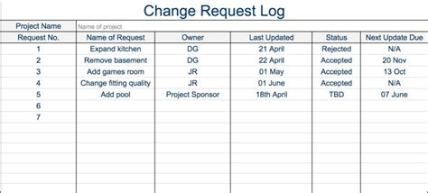 change log template project management change request log expert program management