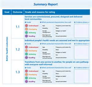 Work Summary Template by 7 Free Summary Report Templates Excel Pdf Formats