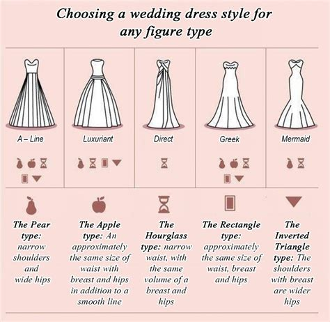 best clothes for your body type flattering hairstyles awesome wedding dress for rectangle shape aximedia com