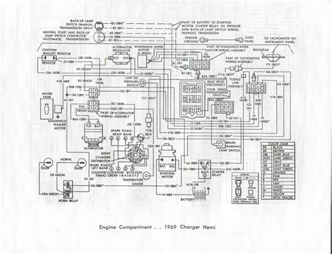 1969 dodge charger wiring diagram 1972 charger wiring