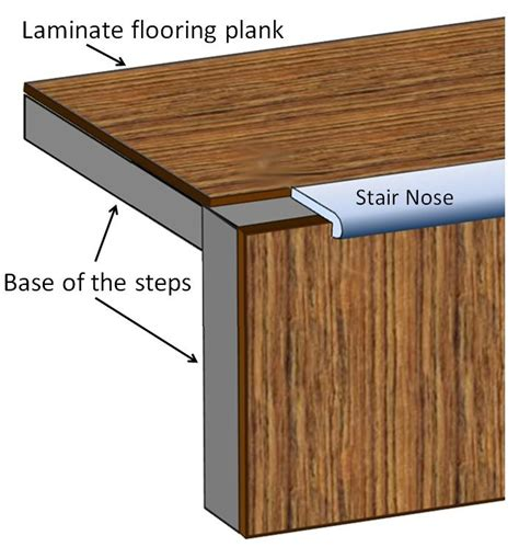 Vinyl Plank Flooring Stair Nose by 1000 Ideas About Stair Nosing On Laminate