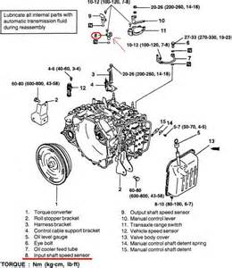 where is my input shaft speed sensor located on my 2005 kia optima do you have a diagram available