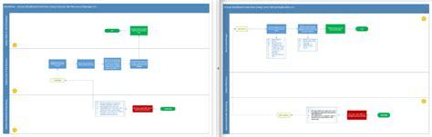 srm workflow product comparison vmware srm zerto replication