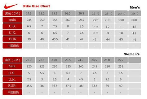 nike shoe size shoe chart size nike