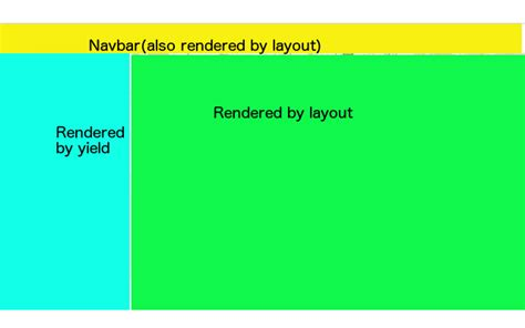 meteor layout yield javascript ironrouter get data in layout stack overflow