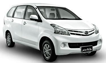 Kaca Spion Daihatsu Xenia Sporty All New Xenia Sporty Mobil Daihatsu