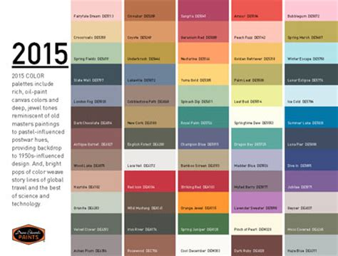 home design color trends 2015 los colores para 2015
