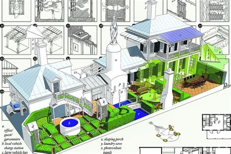 future home systems design inc four architecural visions of the green house of the future