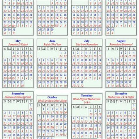Kalendar Islami 2018 kalendar islam 2018 masihi 1439 1440 hijrah