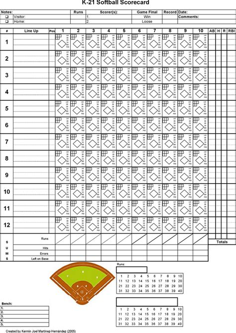 softball score sheet download free premium templates