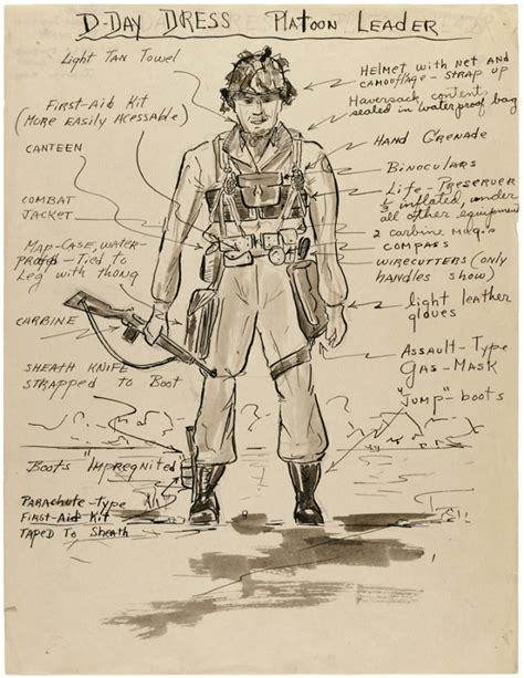 D Day Sketches by The History Reader A History From St Martins Press