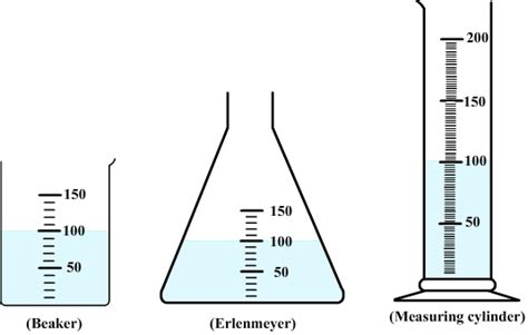 measuring cylinder scientific diagram beaker diagram www pixshark images galleries with