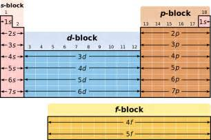 file periodic table 2 svg