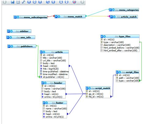 mysql query inner join sql mysql join 3 tables join stack overflow