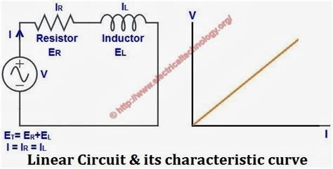 exles of linear resistors difference between quot linear quot and quot nonlinear quot circuit