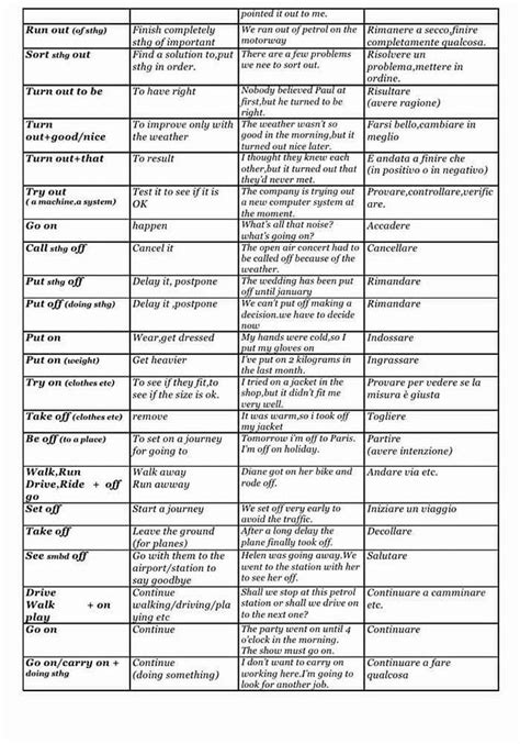 phrasal verbs definitions and exles detailed list vocabulary home