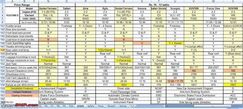 luxury car price comparison luxury suv comparison chart