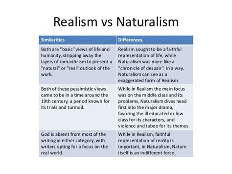 themes in naturalism literature theater realism vs naturalism