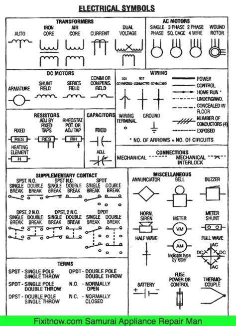 electrical ladder diagram symbols schematic chart on