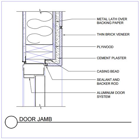 Exterior Door Jamb Construction Door Jamb Construction Pictures To Pin On Pinsdaddy