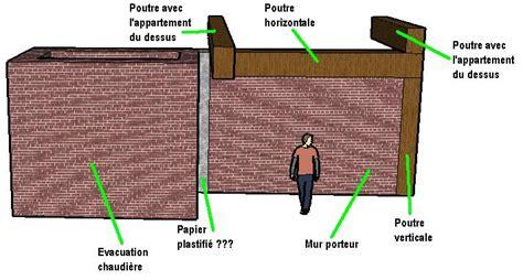 Mur Non Porteur by Ouverture Dans Un Mur Porteur Ou Non Forum Ma 231 Onnerie