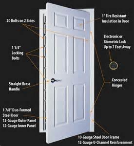 How To Frame A Door Opening Prosteel Ultra Security Door