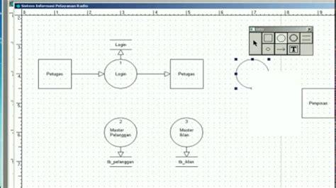 membuat dfd menggunakan easy case tutorial buat dfd level 0 sai level 2 dan 3 dengan easy