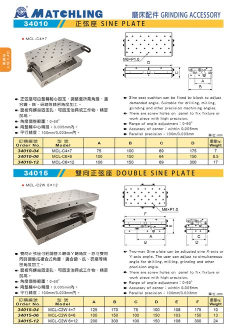 34015 Double Sine Plate Matchling Tooling Co Ltd