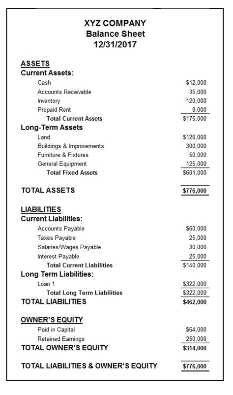 Balance Sheet Format Exle Free Template Basic Accounting Help Simple Balance Sheet Template