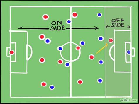 hockey offsides diagram the world cup for dummies part 1 preferred walk ons