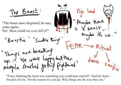 themes related to lord of the flies significance of the beast survival pinterest