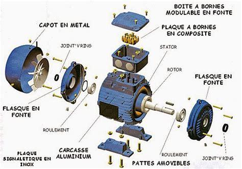 Pompa Aquarium Recent Aa 1600 vue 233 clat 233 e d un moteur 233 l 233 ctrique automatisme industriel