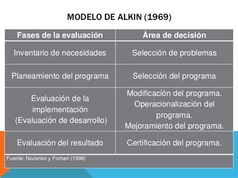 Modelo Curricular De Manuel Castro Pereira Evaluaci 243 N Curricular