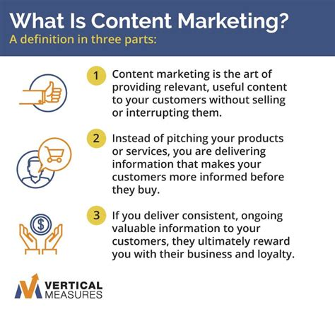What Is In by The Answer To What Is Content Marketing