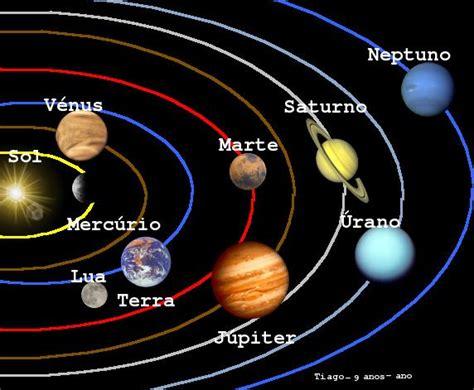 imagenes educativas el sistema solar fotos sistema solar blackhairstylecuts com