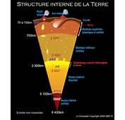 Structure Interne De La Terre  Source