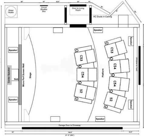 home theater room layout guide home theaters gyms