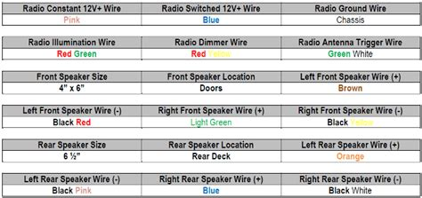 1997 nissan altima car stereo wiring diagram radiobuzz48