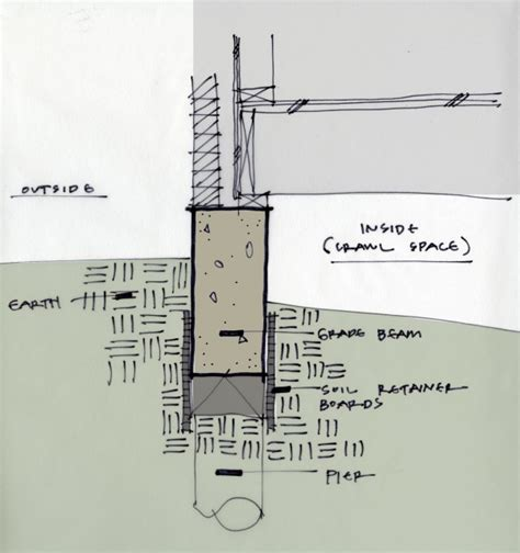 pier and beam floor plans pier and beam foundation house plans