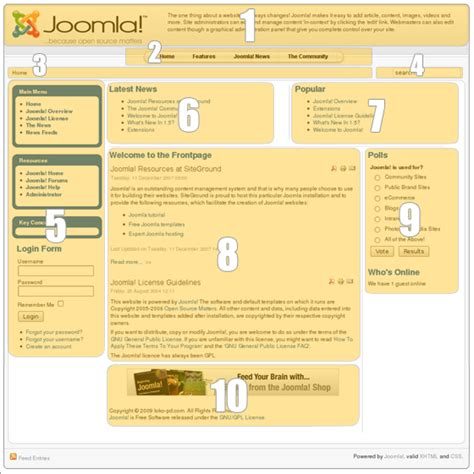 tutorial joomla website the layout of the joomla 1 5 frontpage