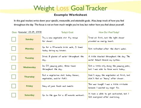 weight loss goals template printable weight loss vision board template weight loss