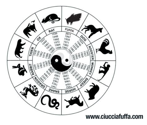 Calendario Zodiacale Ciuccia Fuffa 187 Calendario Cinese