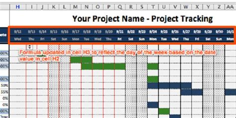 Microsoft Excel Tracking Template For Project Management Projectmanagersinn Microsoft Office Excel Templates Project Management