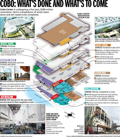 cobo hall floor plan cobo center is on a financial roll and the renovation is