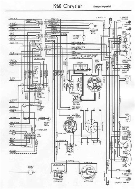 1970 Gto Wiring